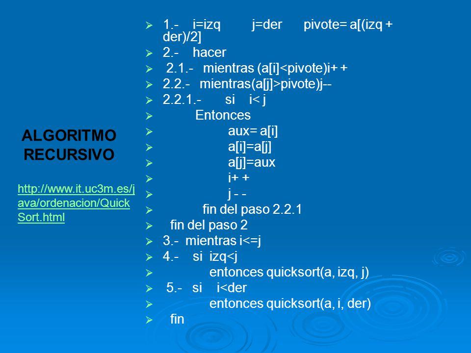 ALGORITMO RECURSIVO 1.- i=izq j=der pivote= a[(izq + der)/2] 2.- hacer